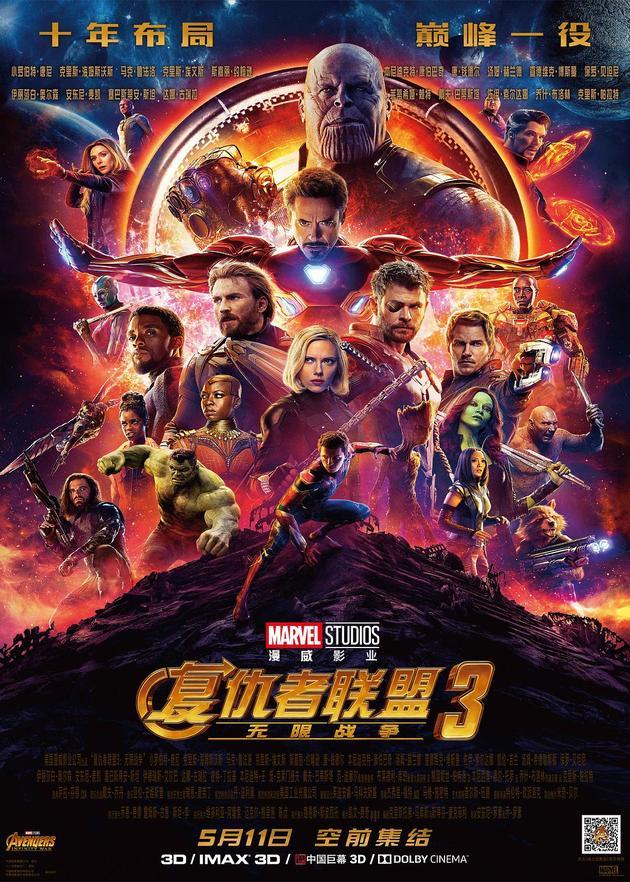 内地票房:《复联3》蝉联周冠 雷佳音新片表现抢眼