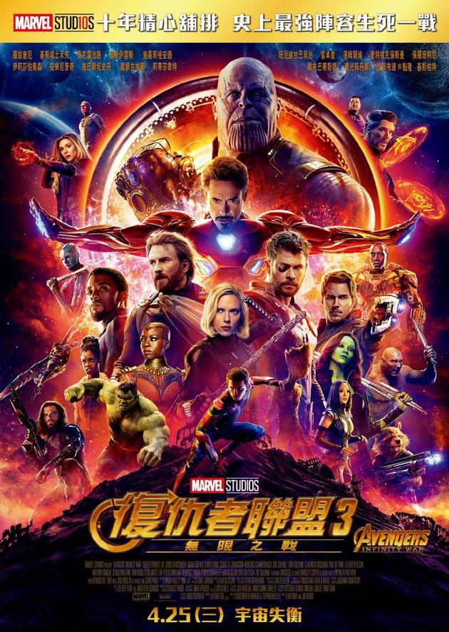 提前两天上映!《复联3》创香港影史最高开画票房