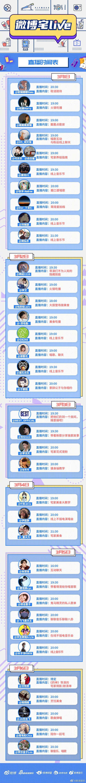微博宅live直播时间表