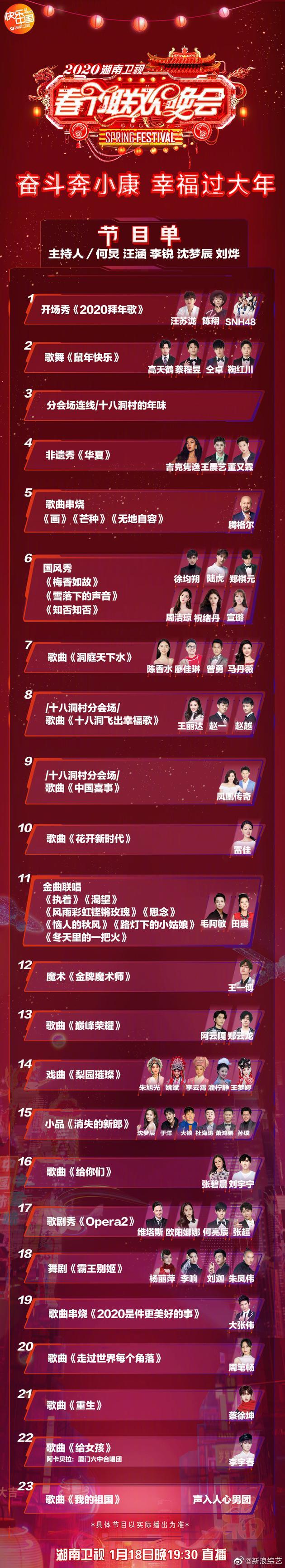 2020湖南卫视春晚节目单