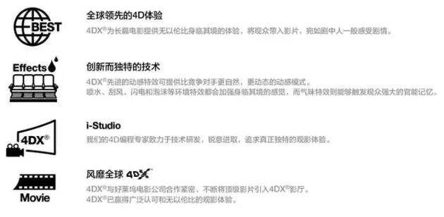 4DX动感座椅
