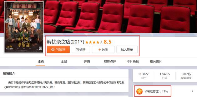 《解忧杂货店》在微博大众评分有8.5,但V淘推荐度只有17%