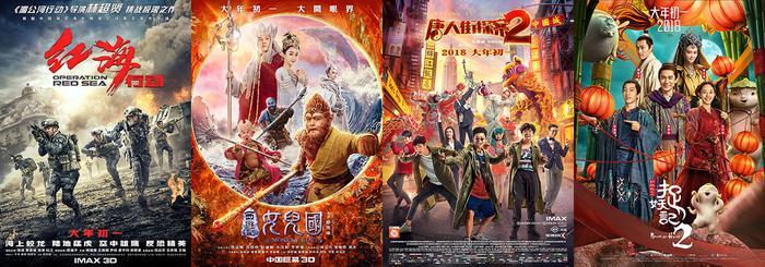 中国电影票房在2月份突破100亿