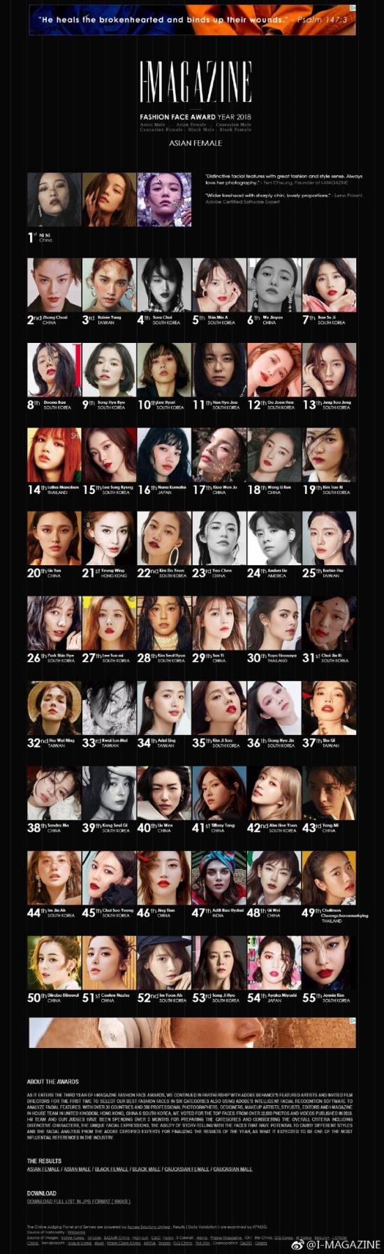 2018亚洲最时尚面孔
