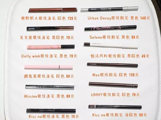 12款热门眼线笔测评 最贵的竟然最难用|眼线笔|眼线液