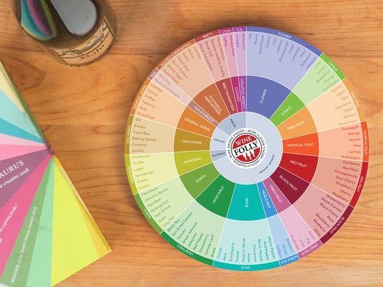 葡萄酒香气轮盘,香气就是多多多多多