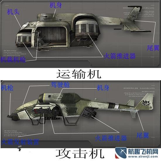 喷气式直升机分析图