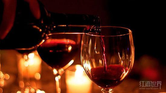 从A到Z,你需要了解的葡萄酒都在这里!(下)