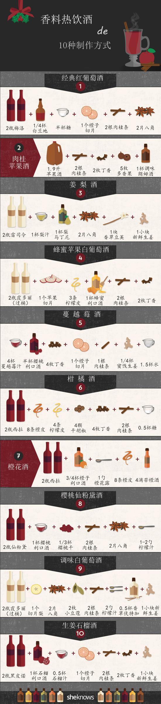 葡萄酒也能加热喝?10种葡萄酒加热配方任你选