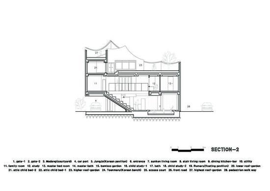 建筑示意图