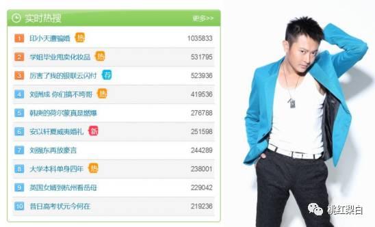 """还被网友跟王宝强、刘翔并列为""""被骗婚囧男""""。"""