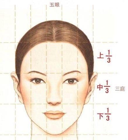 原来露额头还有这些讲究 漏额头装怎样梳才好看? 美容护肤 图5