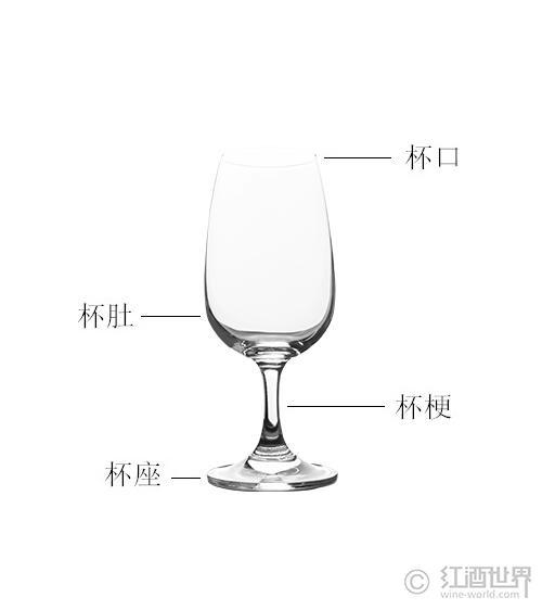喝那么多红酒 你懂酒杯里的小秘密吗?