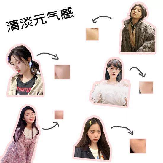 图源:微博@演员文淇&@张子枫&@歐陽娜娜Nana &@赵今麦angle&@柴蔚