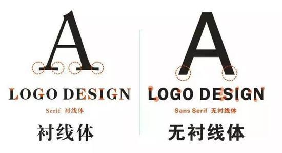 ▲包豪斯倡导的无衬线字体:通用拜耳字体常被认为是包豪斯的一种重要字体。