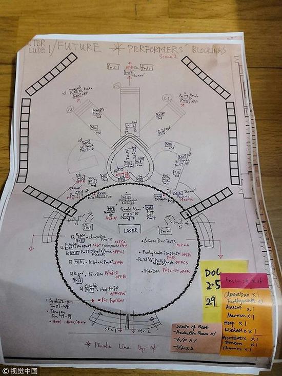 模特走秀线路规划图。(图片来源:Vice)