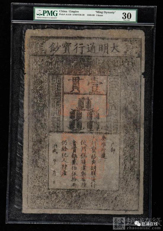 赵涌在线2021年1月纸钞行情回顾