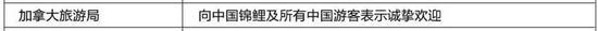深扒中国锦鲤的旅行清单 我也没有那么羡慕了