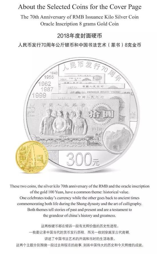 2018年度封面硬币你还不知道是哪个?