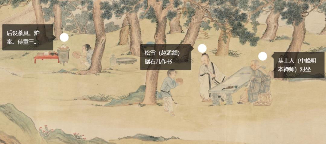 《赵孟頫写经换茶图》