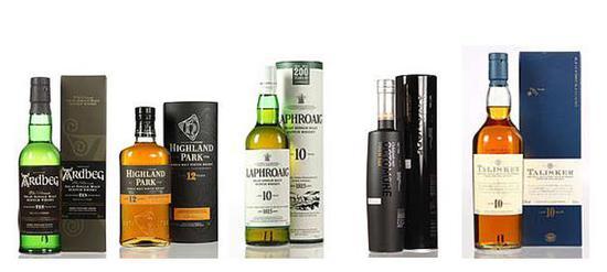 威士忌中的泥煤味来自哪里?氯仿密度