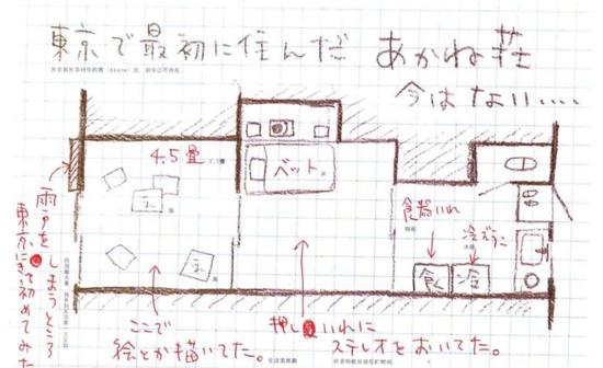 在东京租住的第一间小公寓