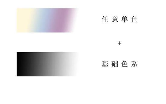 渐变色也太梦幻了 这三种调色方案把艺术感拉满