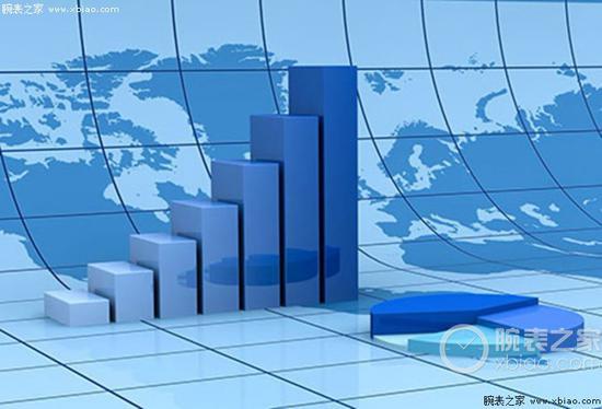 2017年12月瑞士钟表出口额同比增长0.7%