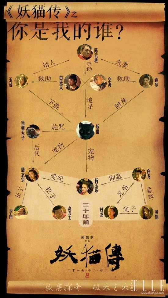 《妖猫传》张雨绮张天爱张榕容谁是大唐第一美人?