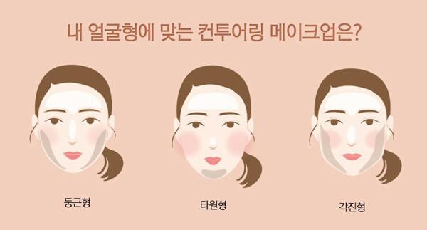 不同的脸型