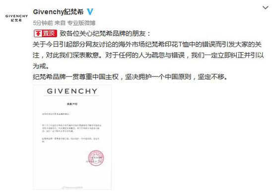 Givenchy聲明