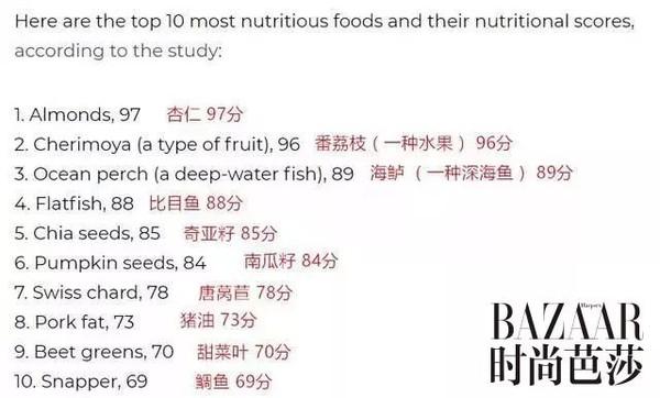 猪油竟位居100种世界上最有营养的食物的第八位