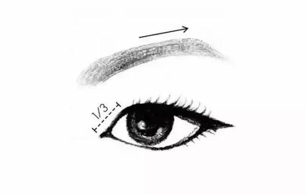 狐狸眼是在凤眼和柳叶眼之间最媚的眼睛