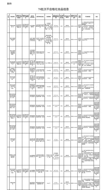图片来源 国家药品监督管理局官网截图