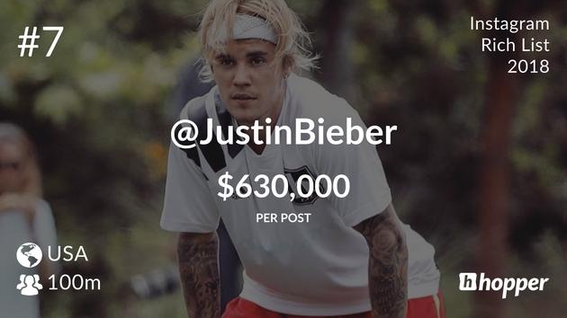 Justin Bieber – $650,000 USD