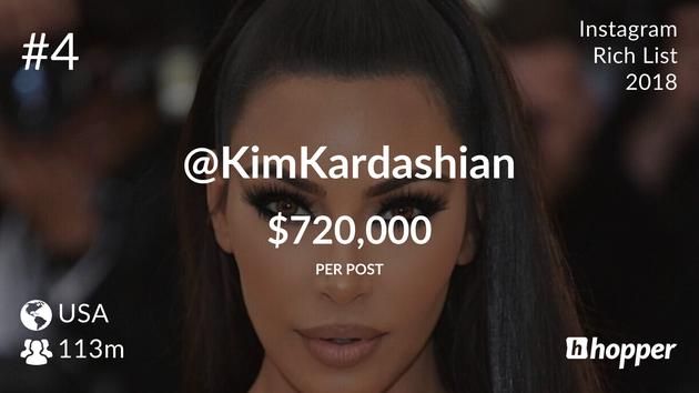 Kim Kardashian West – $720,000 USD
