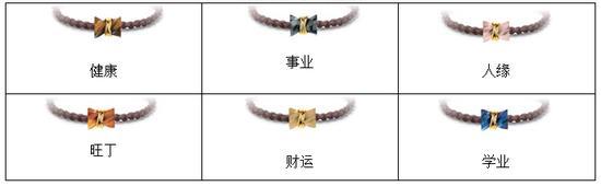 【六福齐来】黄金衬半宝石坠饰