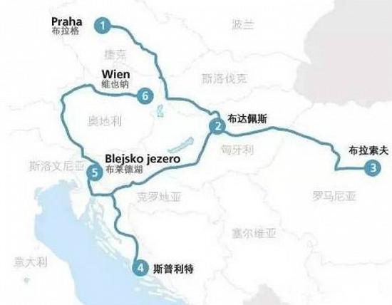 东欧火车游