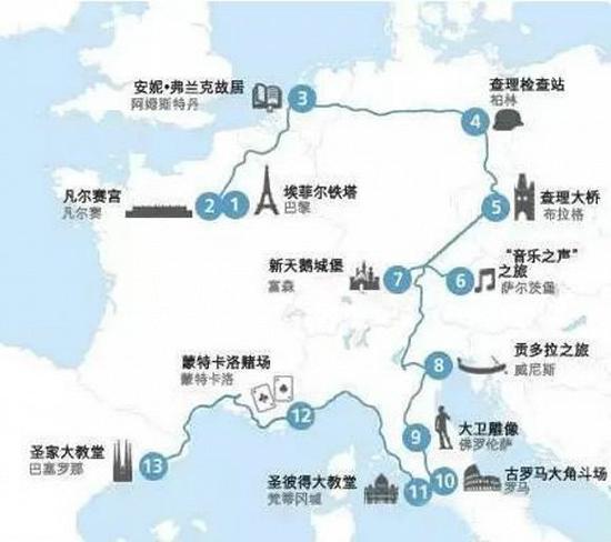 欧洲经典火车游