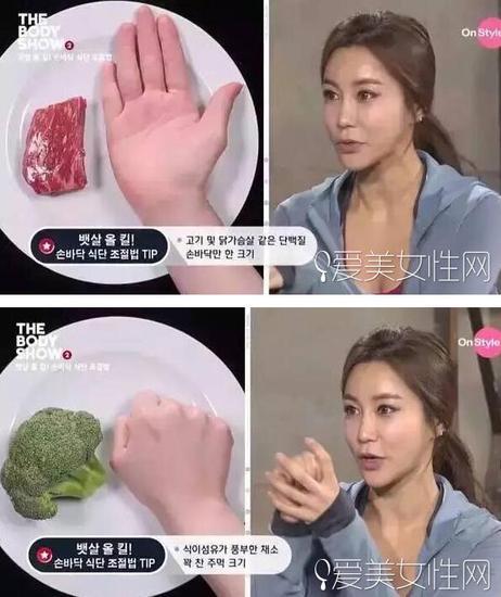一掌肉类 一拳蔬菜