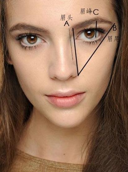 想要明星同款妆容并不难 关键这些误区你避开了吗?