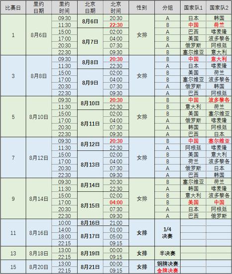 中国女排赛程时间表(图片来自网络)