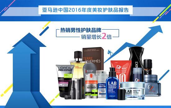 热销男性护肤品牌销量增长两倍