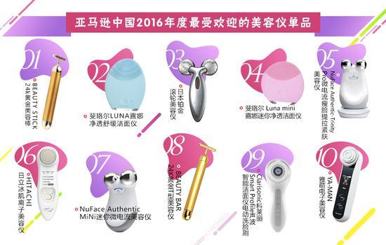 亚马逊中国2016年度最受欢迎的美容仪单品