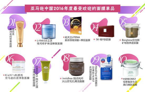 亚马逊中国2016年度最受欢迎的面膜单品