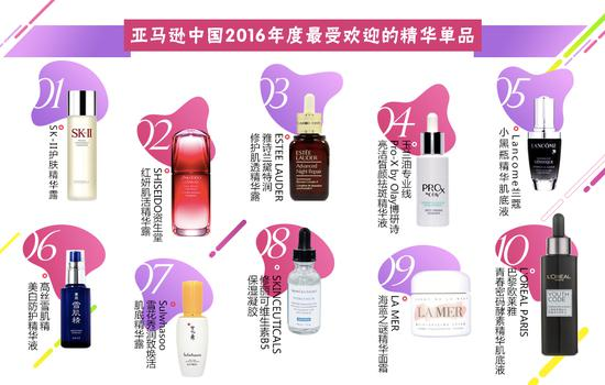 亚马逊中国2016年度最受欢迎的精华单品