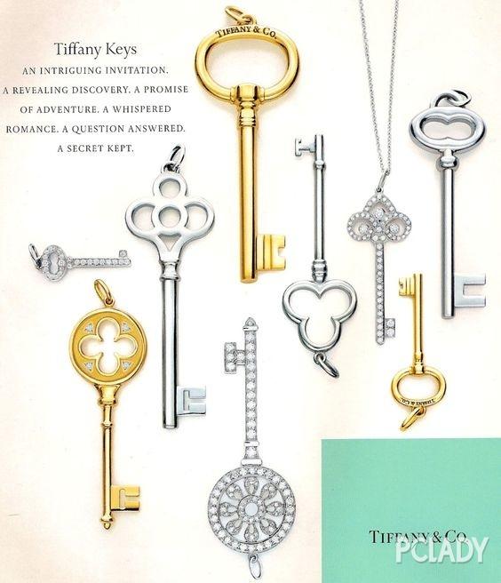 Keys 系列