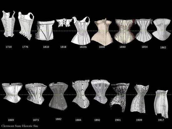 腰封的衍变过程