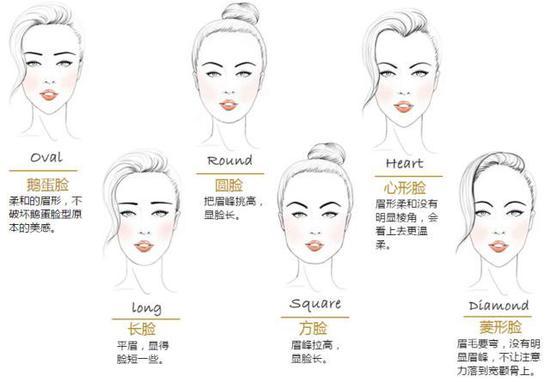 不同眉形的化妆技巧揭秘 赵丽颖杨紫都是这么变美的 美容护肤 图15