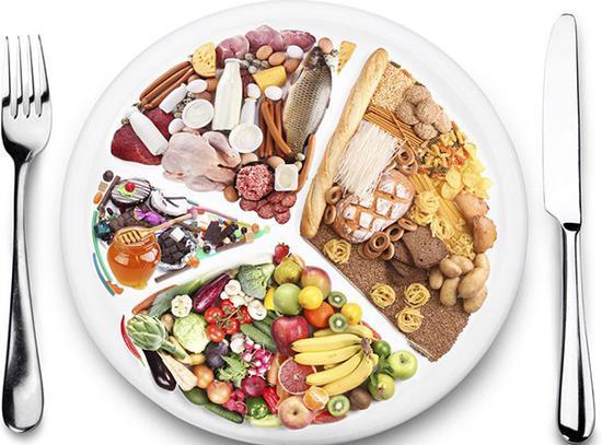 爱健康:只要七日 这样吃快速减脂